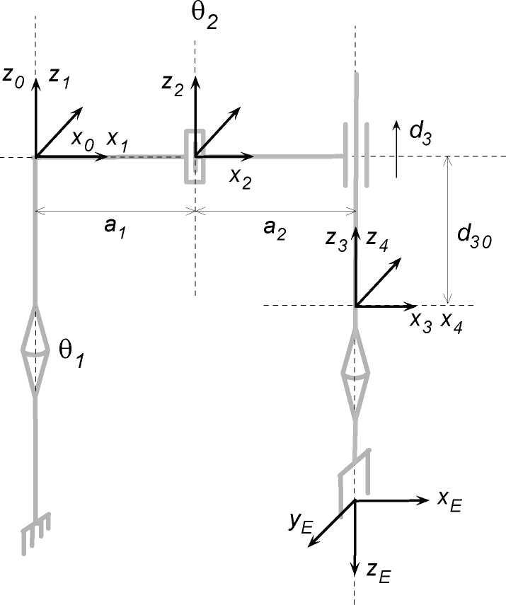 Кинематическая схема робота Adept One
