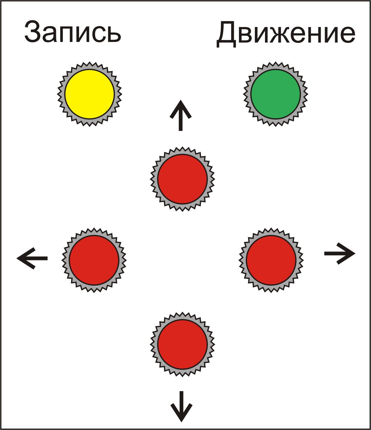 Описание назначения кнопок пульта управления