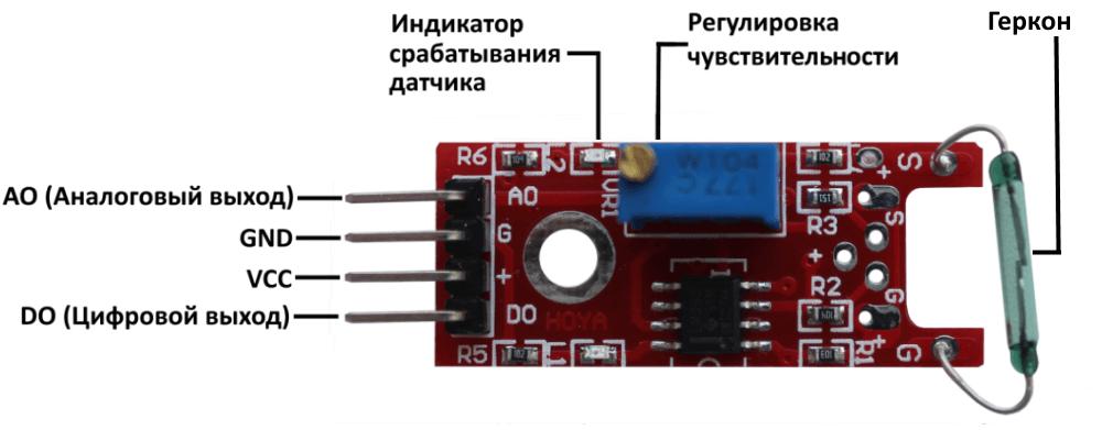 Распиновка модуля с герконом Arduino.