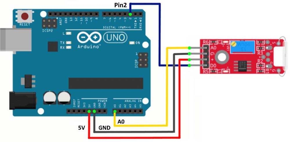 Подключение модуля с герконом к Arduino UNO.