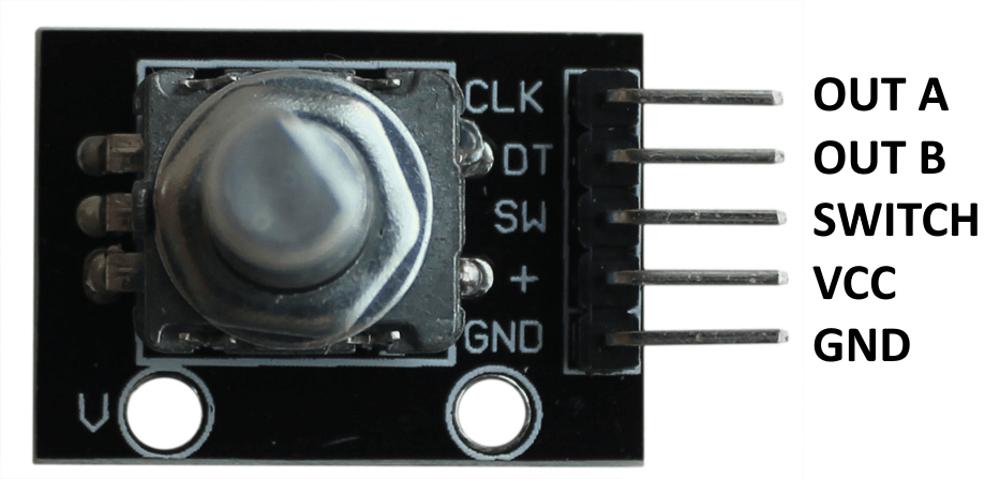 Распиновка модуля поворотного энкодера Arduino.