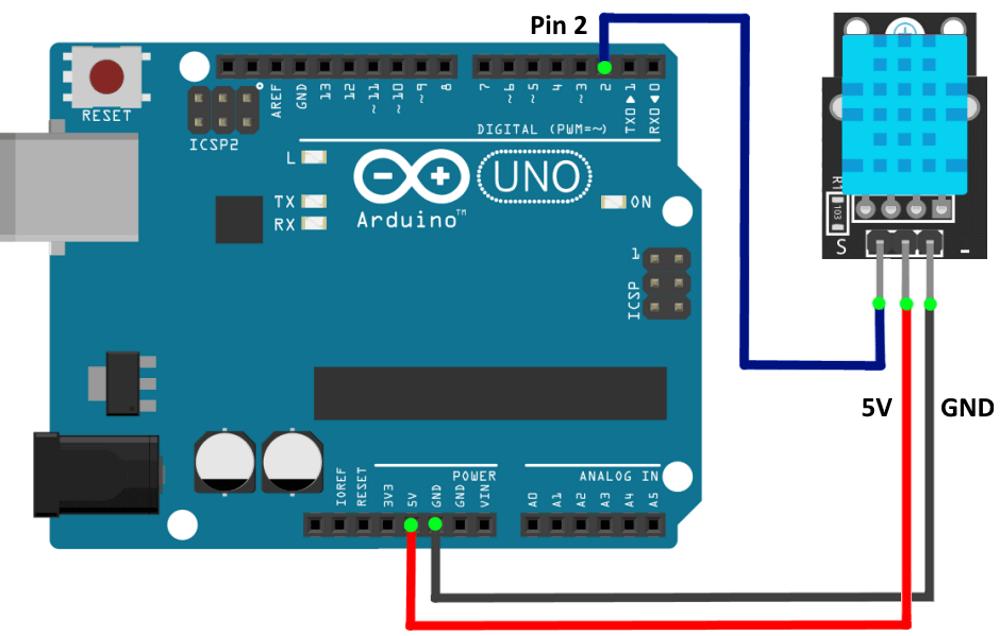 Подключение модуля датчика температуры и влажности к Arduino UNO.