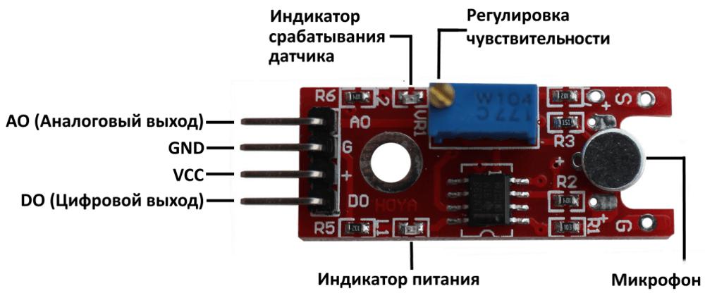 Распиновка маленького микрофонного модуля Arduino.